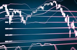 technical indicators and signals in Forex trading